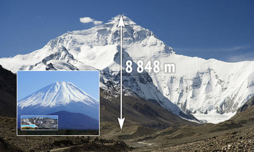 mont-everest-8848