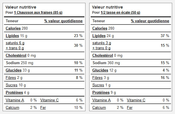valeurs-nutritives